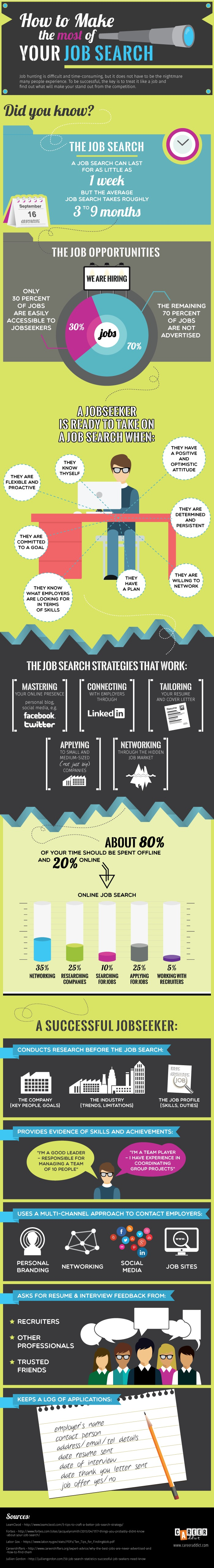 how to make the most of your job search infographic